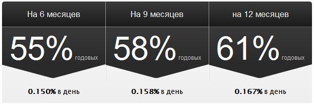WMCoin — моментальные webmoney кредиты